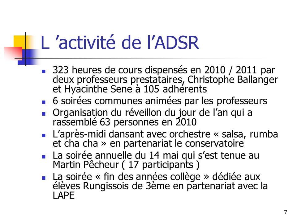 L 'activité de l'ADSR