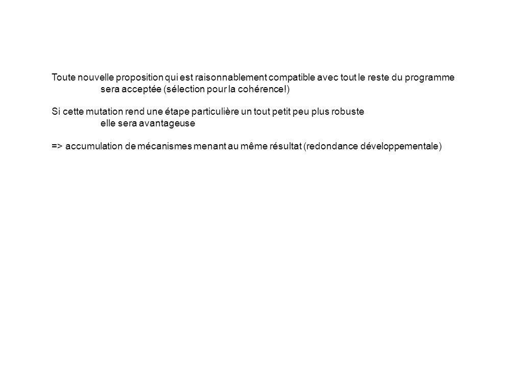 Toute nouvelle proposition qui est raisonnablement compatible avec tout le reste du programme
