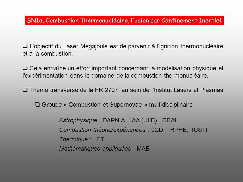 SNIa, Combustion Thermonucléaire, Fusion par Confinement Inertiel