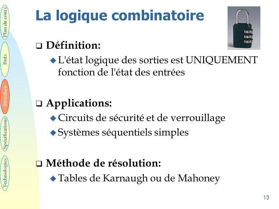 La logique combinatoire