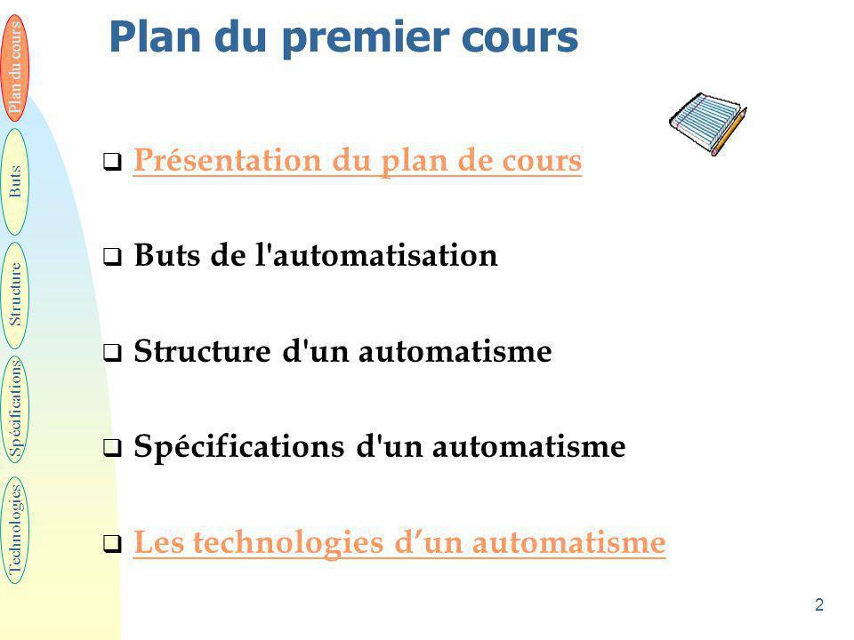 Plan du premier cours Présentation du plan de cours