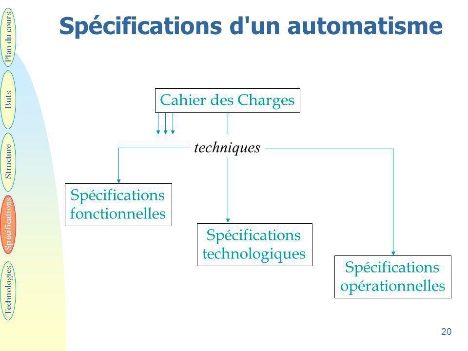 Spécifications d un automatisme