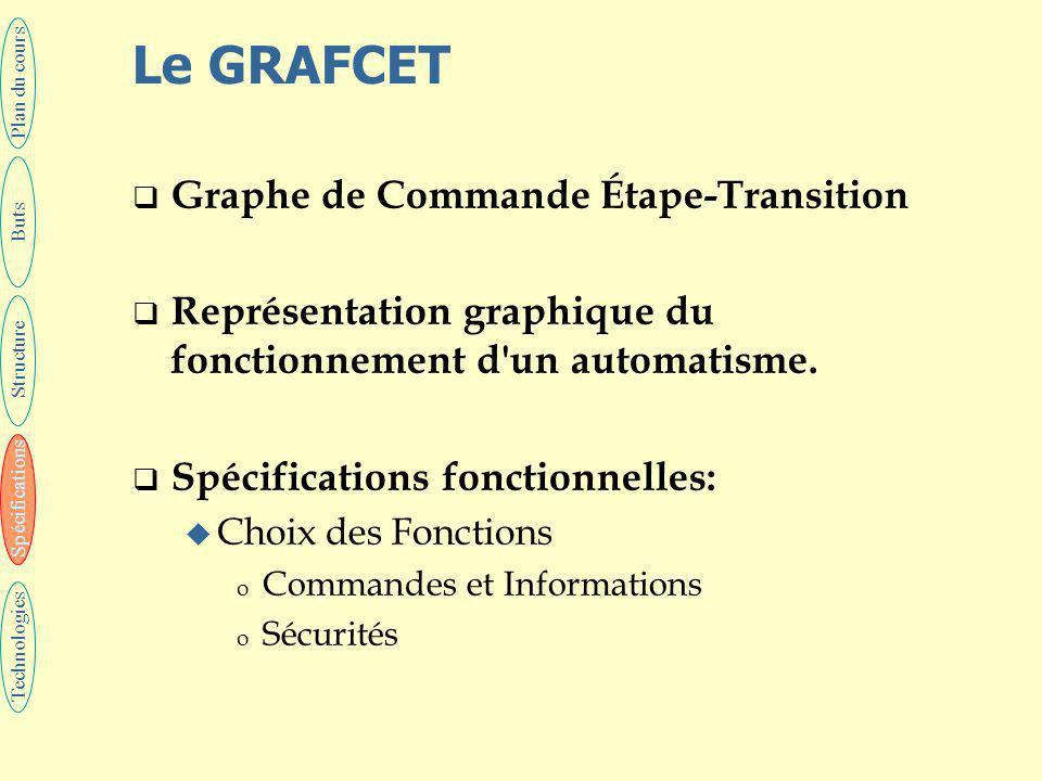 Le GRAFCET Graphe de Commande Étape-Transition