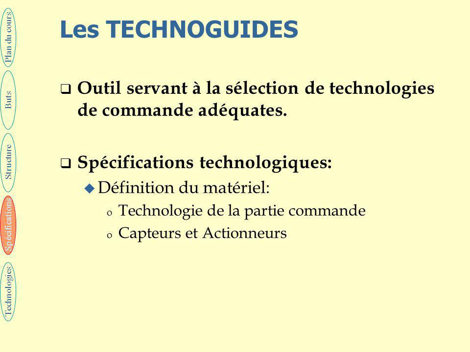 Les TECHNOGUIDES Plan du cours. Outil servant à la sélection de technologies de commande adéquates.