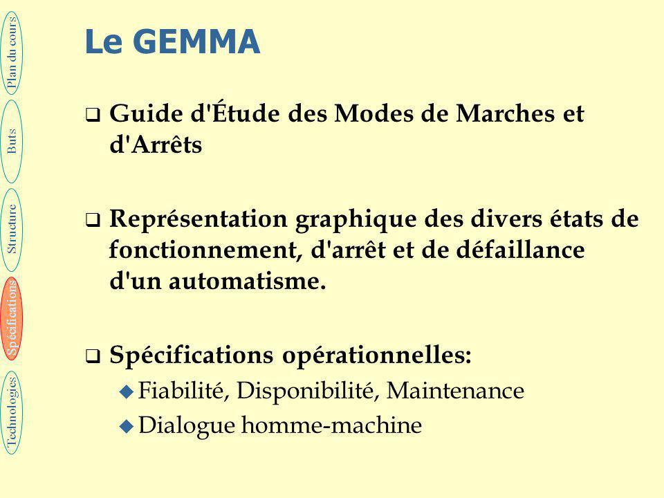 Le GEMMA Guide d Étude des Modes de Marches et d Arrêts