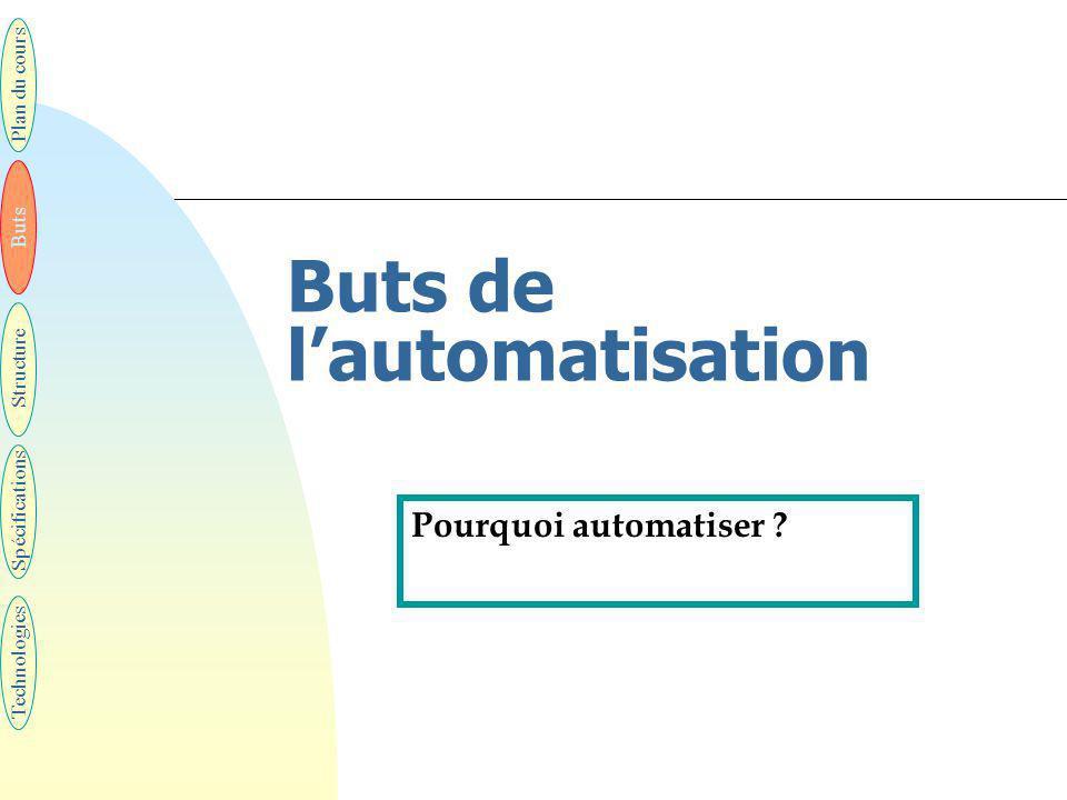 Buts de l'automatisation