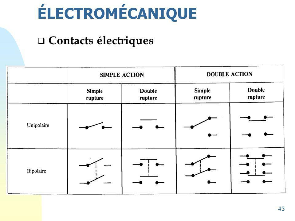 ÉLECTROMÉCANIQUE Contacts électriques