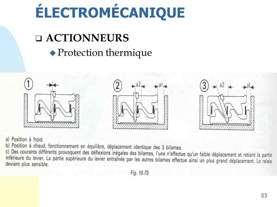 ÉLECTROMÉCANIQUE ACTIONNEURS Protection thermique