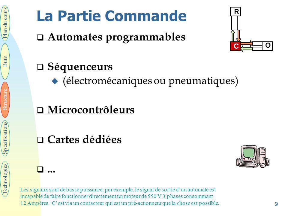 La Partie Commande Automates programmables Séquenceurs