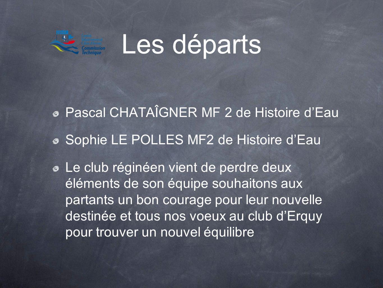 Les départs Pascal CHATAÎGNER MF 2 de Histoire d'Eau