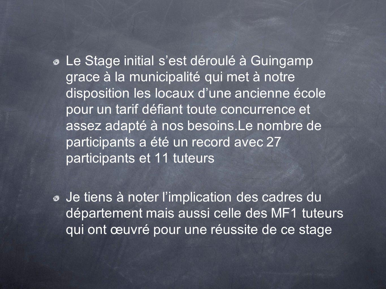 Le Stage initial s'est déroulé à Guingamp grace à la municipalité qui met à notre disposition les locaux d'une ancienne école pour un tarif défiant toute concurrence et assez adapté à nos besoins.Le nombre de participants a été un record avec 27 participants et 11 tuteurs