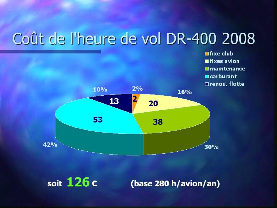 Coût de l heure de vol DR-400 2008