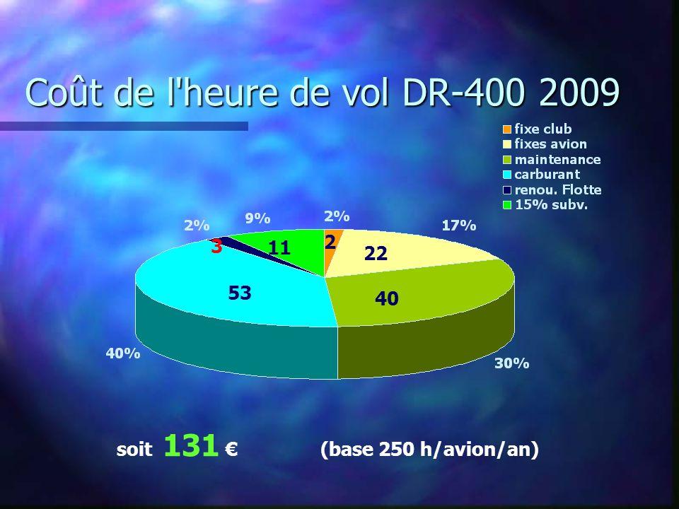 Coût de l heure de vol DR-400 2009