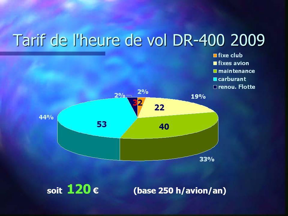 Tarif de l heure de vol DR-400 2009