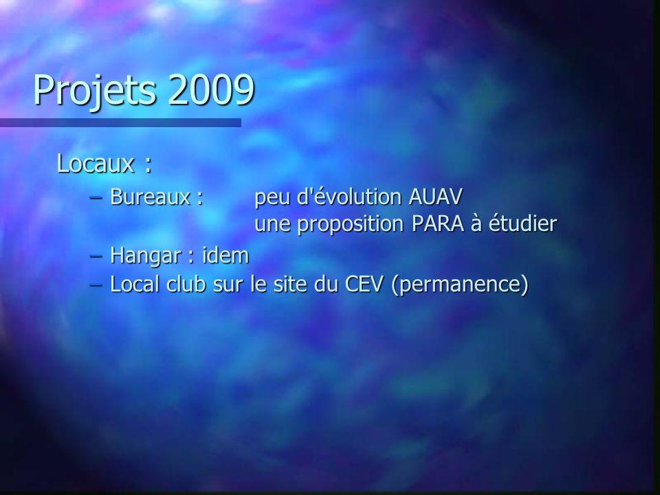 Projets 2009 Locaux : Bureaux : peu d évolution AUAV une proposition PARA à étudier. Hangar : idem.