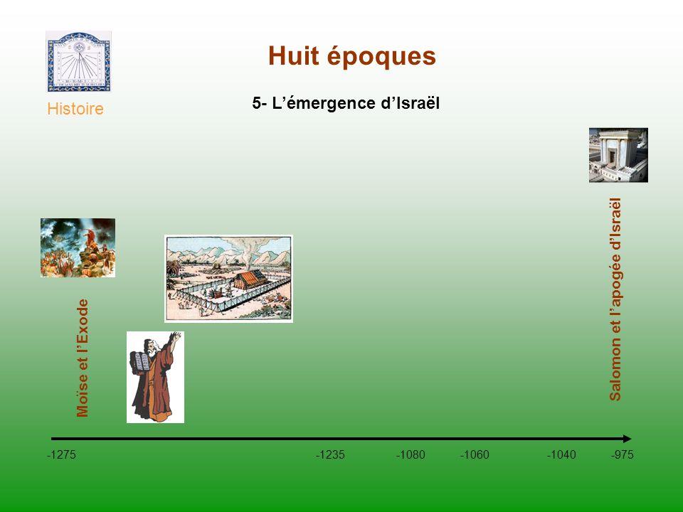 Huit époques 5- L'émergence d'Israël Histoire