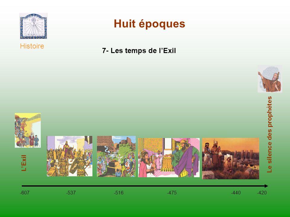 Huit époques Histoire 7- Les temps de l'Exil Le silence des prophètes