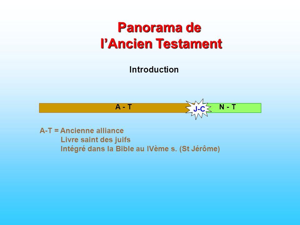 Panorama de l'Ancien Testament