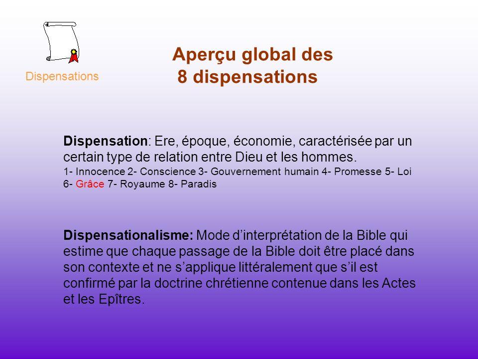 Aperçu global des 8 dispensations