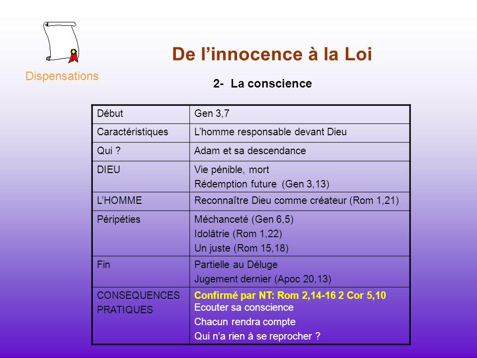 De l'innocence à la Loi Dispensations 2- La conscience Début Gen 3,7