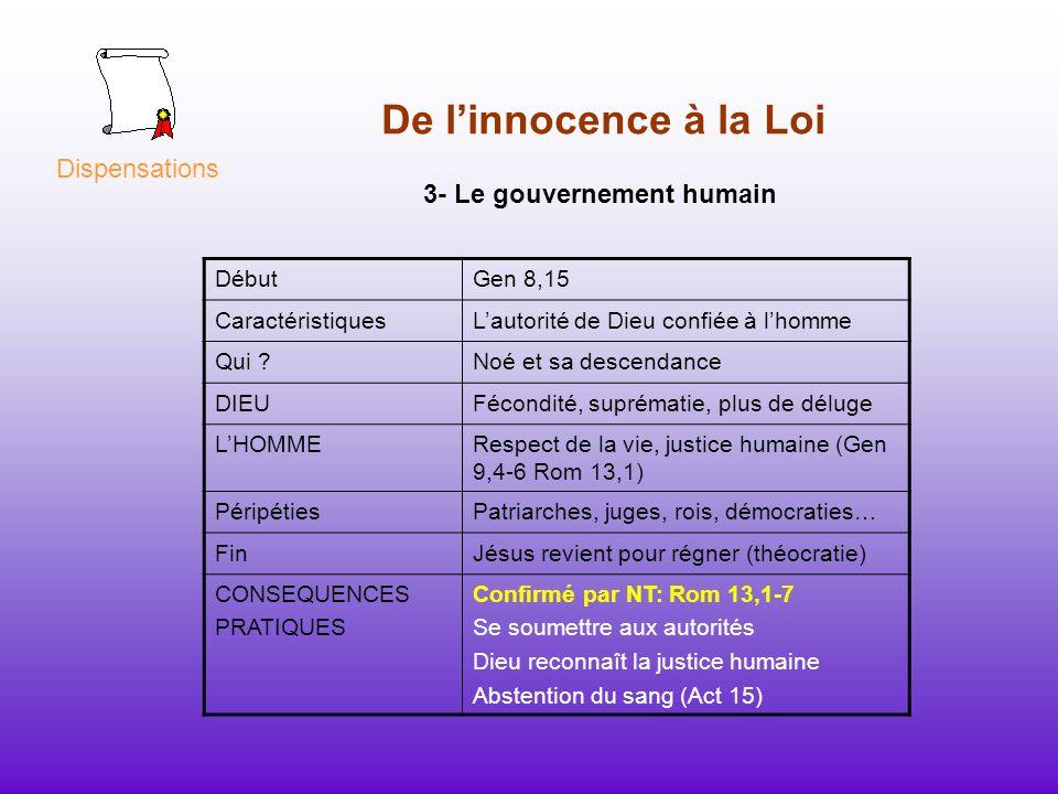 De l'innocence à la Loi Dispensations 3- Le gouvernement humain Début