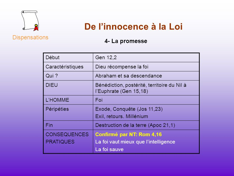 De l'innocence à la Loi Dispensations 4- La promesse Début Gen 12,2