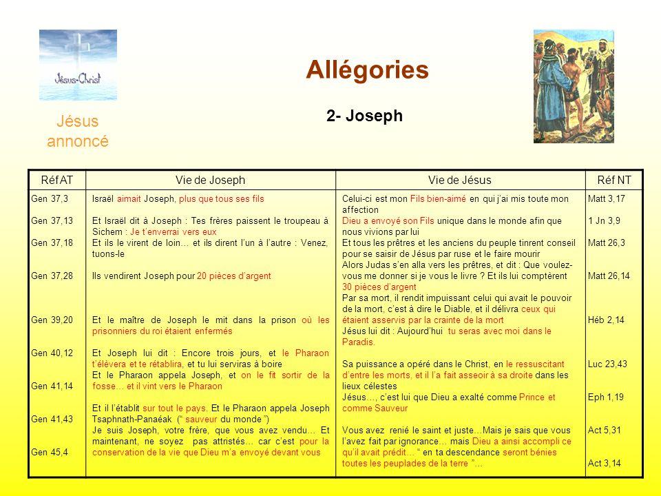 Allégories 2- Joseph Jésus annoncé Réf AT Vie de Joseph Vie de Jésus