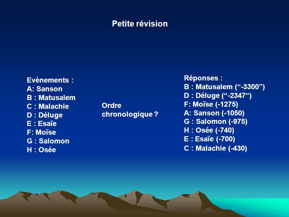 Petite révision Réponses : Evènements : B : Matusalem ( -3300 )