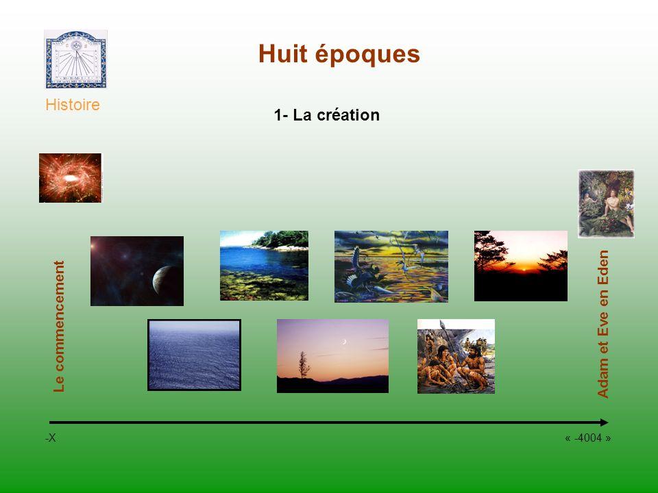 Huit époques Histoire 1- La création Adam et Eve en Eden