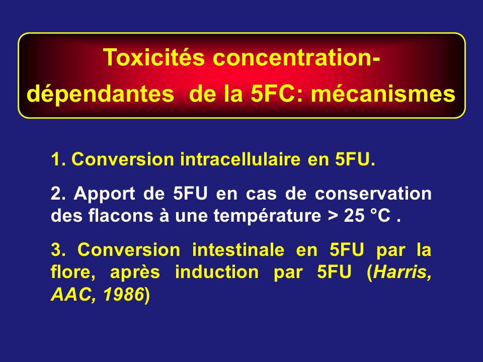 Toxicités concentration- dépendantes de la 5FC: mécanismes