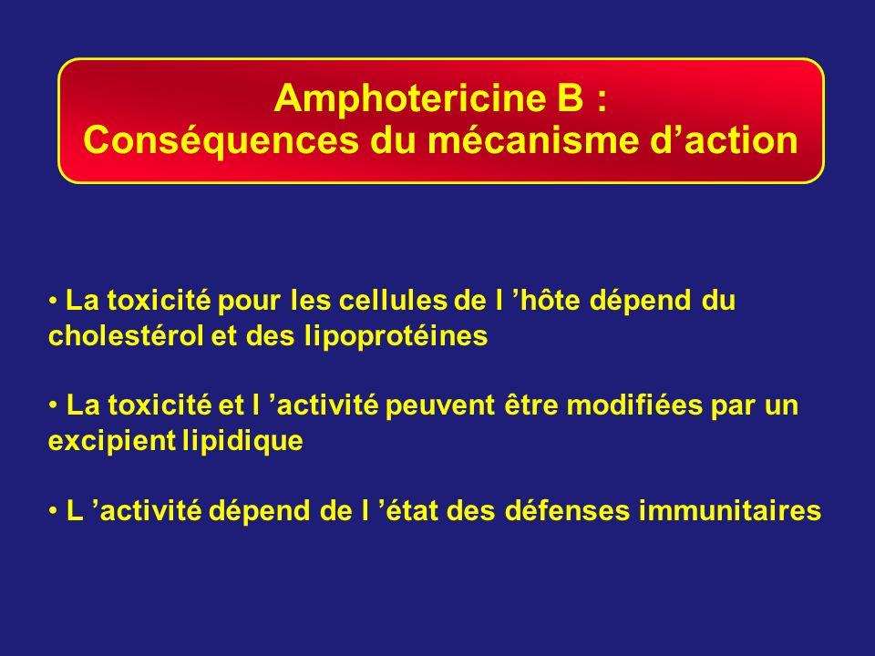Conséquences du mécanisme d'action