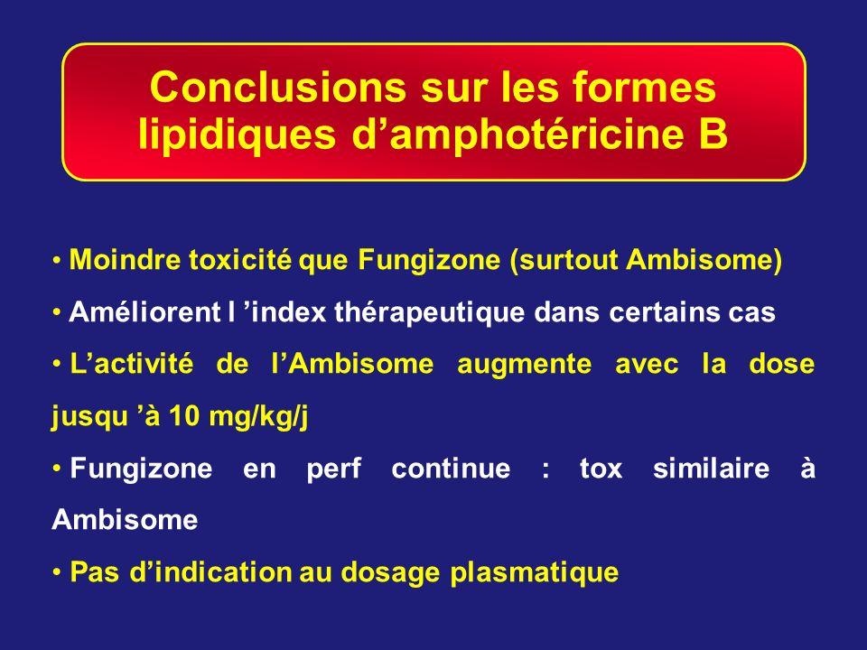 Conclusions sur les formes lipidiques d'amphotéricine B