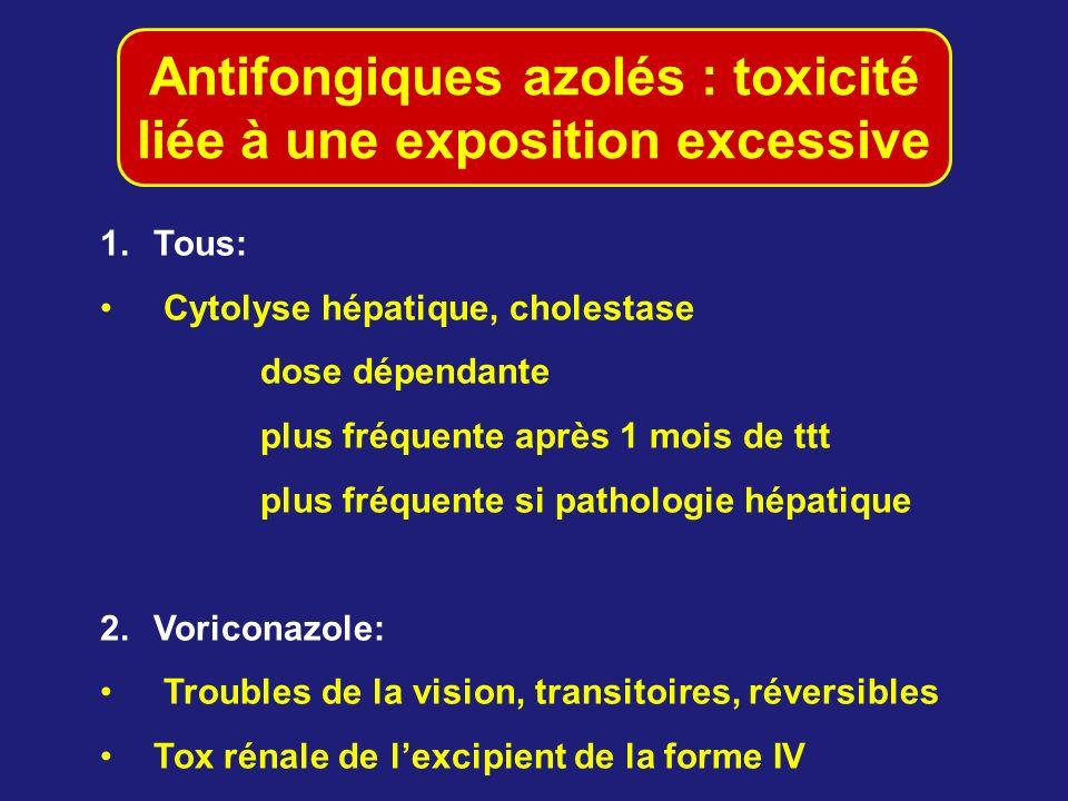Antifongiques azolés : toxicité liée à une exposition excessive