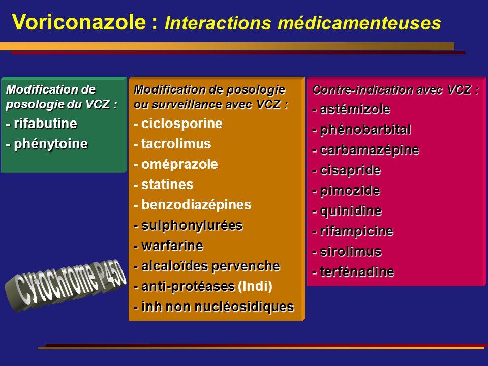 Voriconazole : Interactions médicamenteuses
