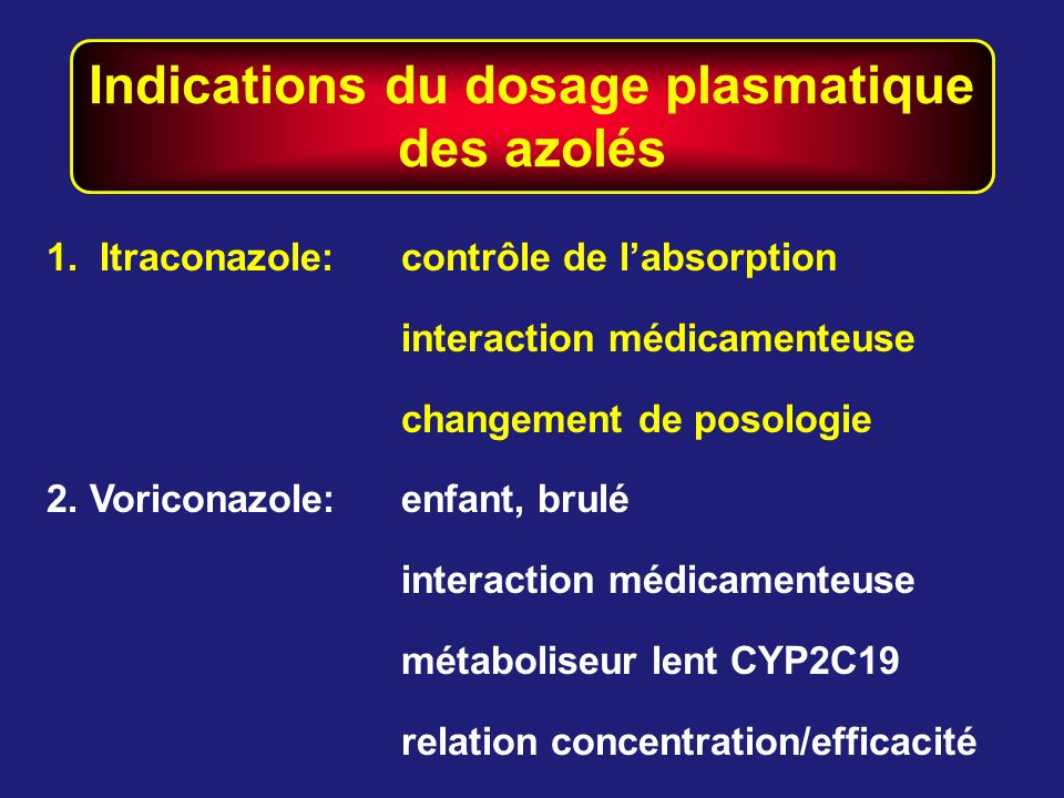 Indications du dosage plasmatique