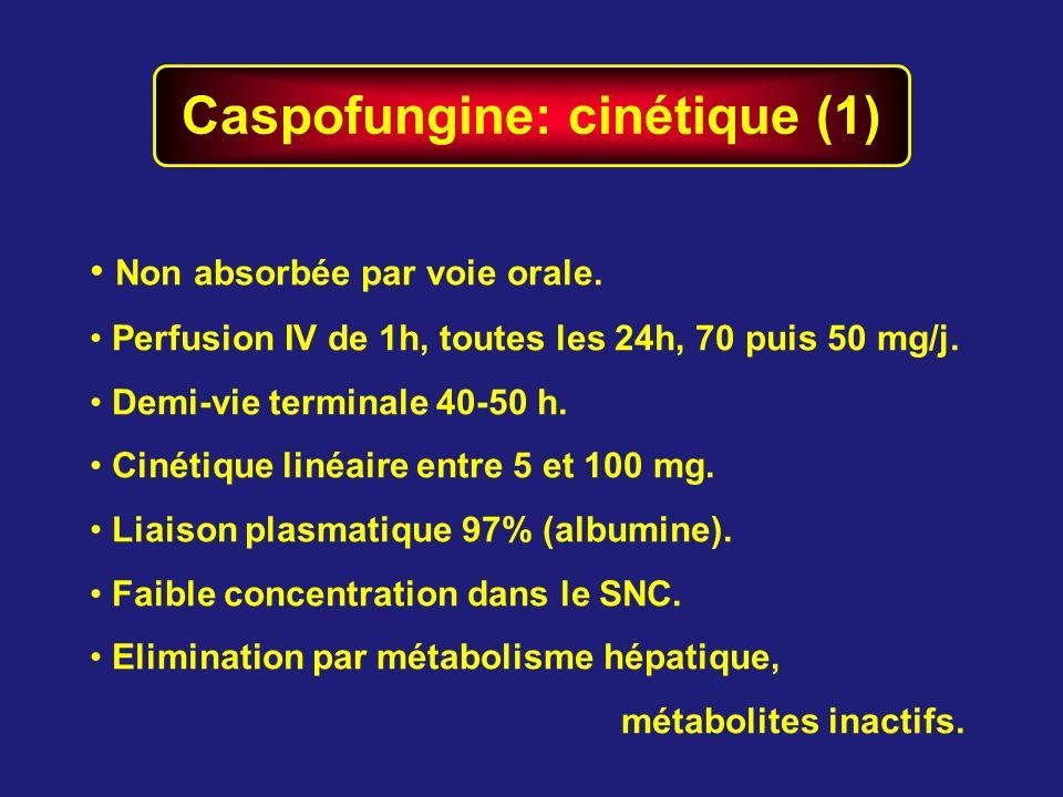 Caspofungine: cinétique (1)