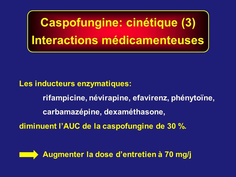 Caspofungine: cinétique (3) Interactions médicamenteuses
