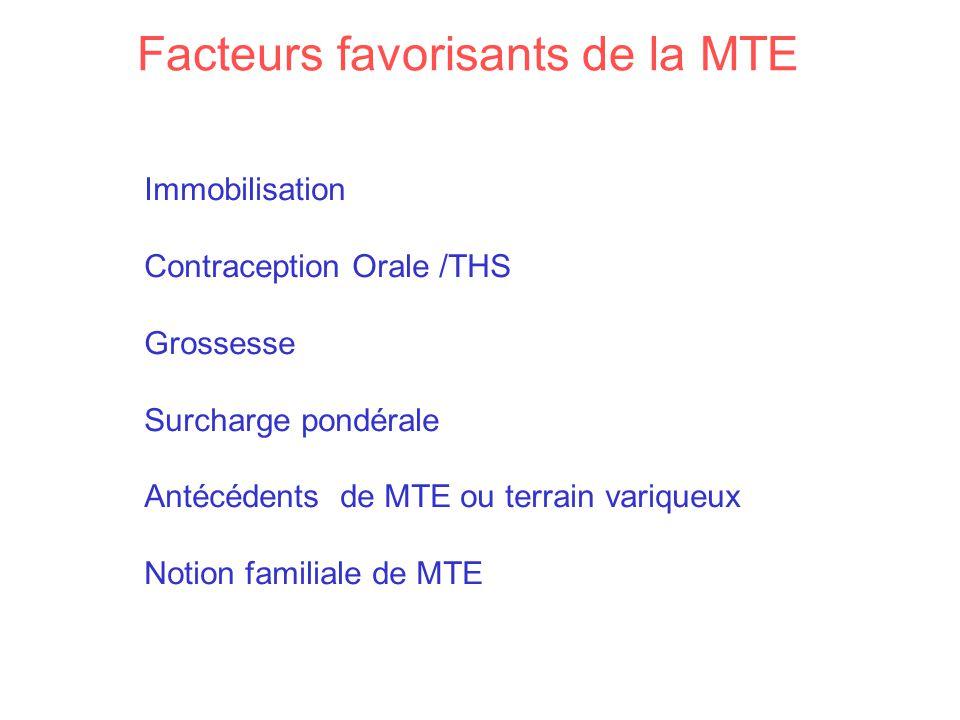 Facteurs favorisants de la MTE