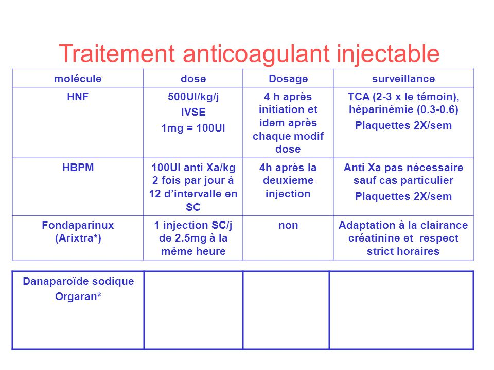 Traitement anticoagulant injectable