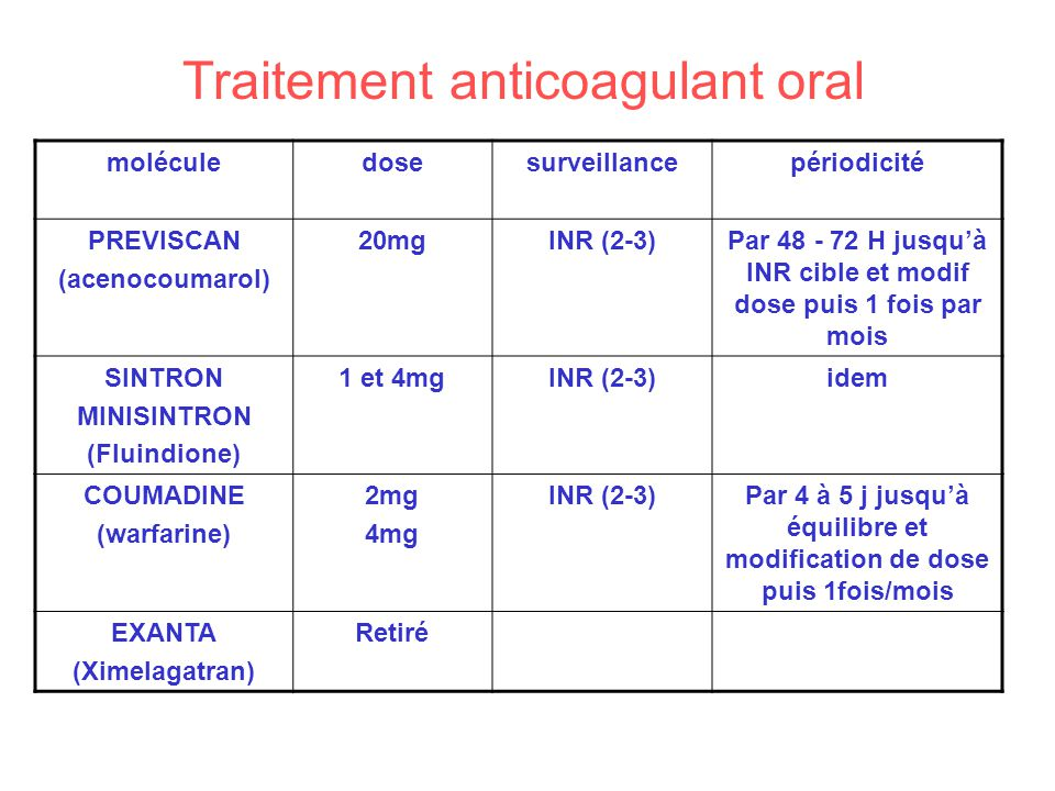 Traitement anticoagulant oral