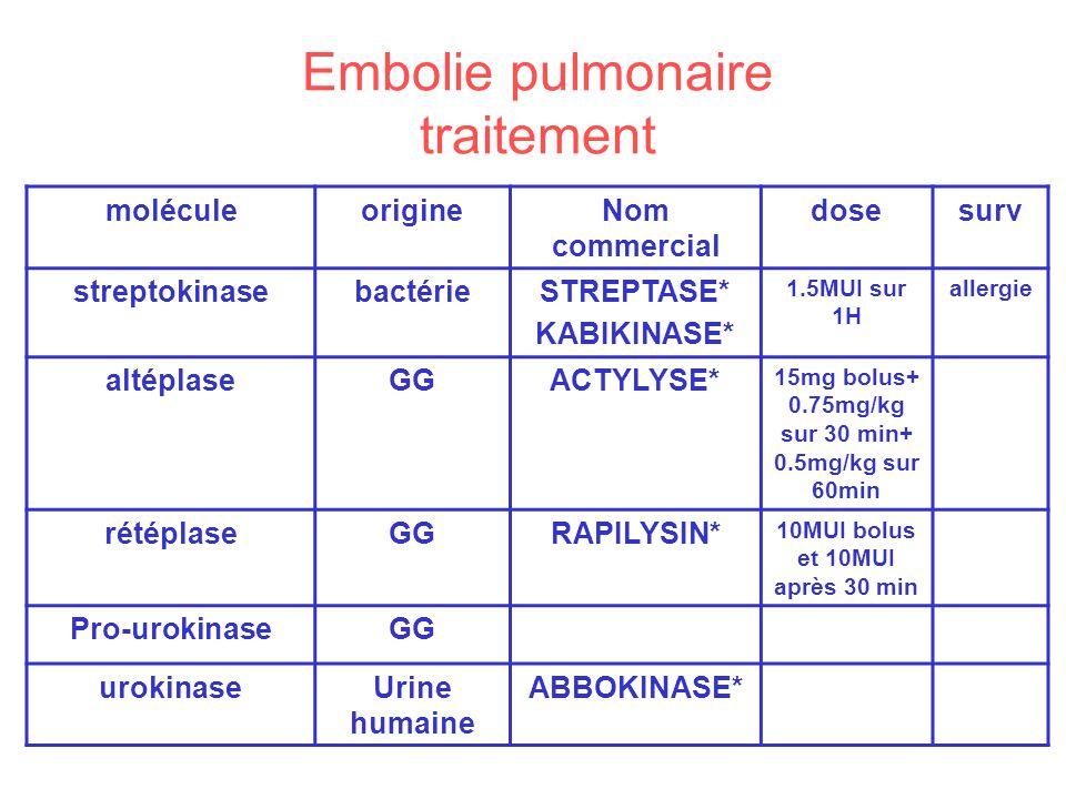 Embolie pulmonaire traitement