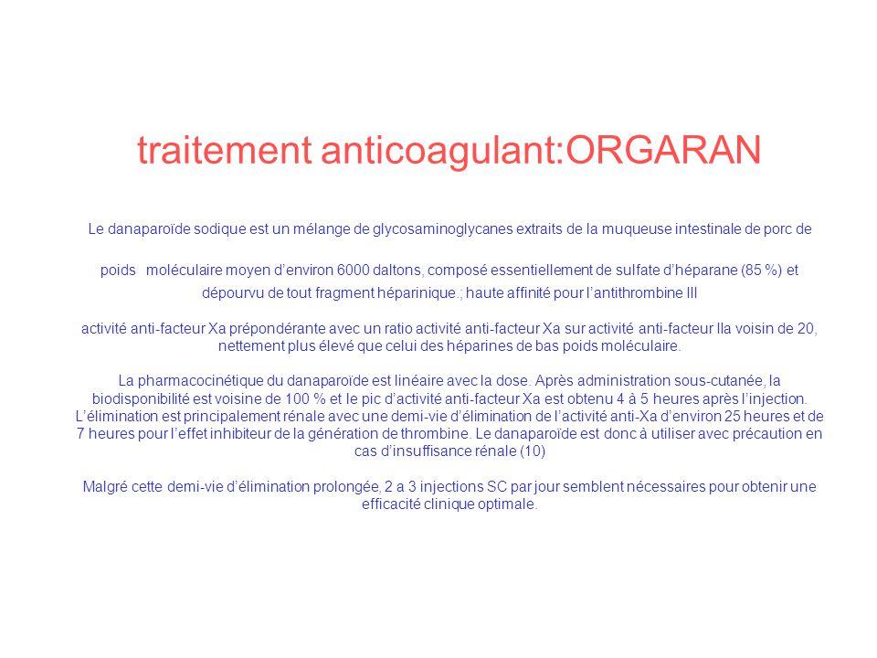 traitement anticoagulant:ORGARAN Le danaparoïde sodique est un mélange de glycosaminoglycanes extraits de la muqueuse intestinale de porc de poids moléculaire moyen d'environ 6000 daltons, composé essentiellement de sulfate d'héparane (85 %) et dépourvu de tout fragment héparinique.; haute affinité pour l'antithrombine III activité anti-facteur Xa prépondérante avec un ratio activité anti-facteur Xa sur activité anti-facteur IIa voisin de 20, nettement plus élevé que celui des héparines de bas poids moléculaire.