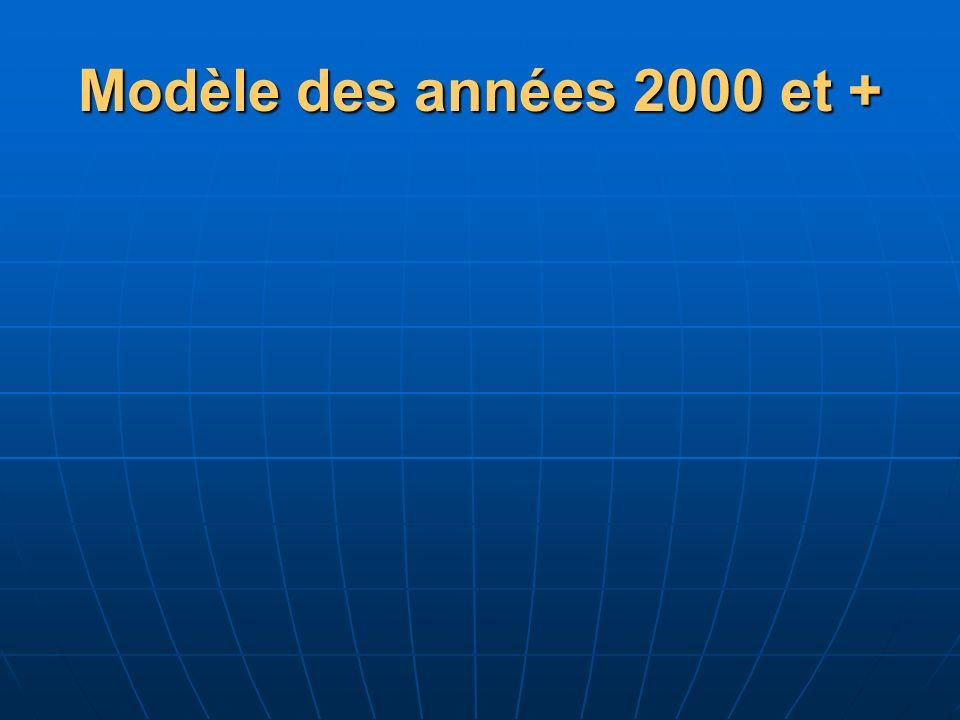 Modèle des années 2000 et +