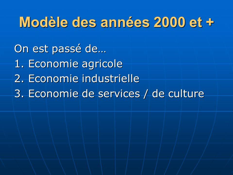 Modèle des années 2000 et + On est passé de… 1. Economie agricole
