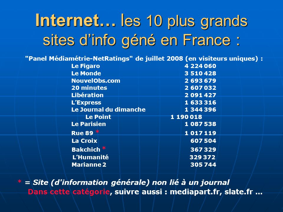 Internet… les 10 plus grands sites d'info géné en France :