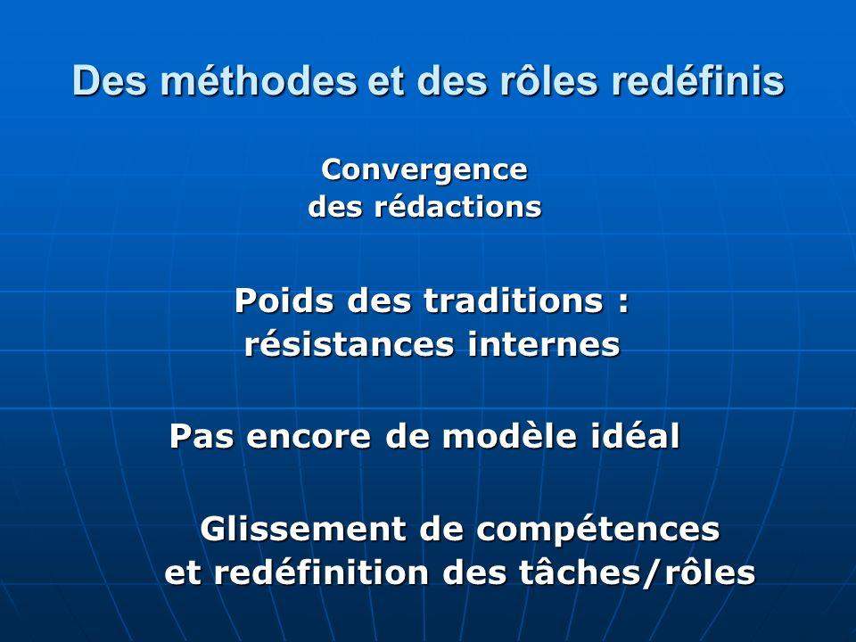 Des méthodes et des rôles redéfinis