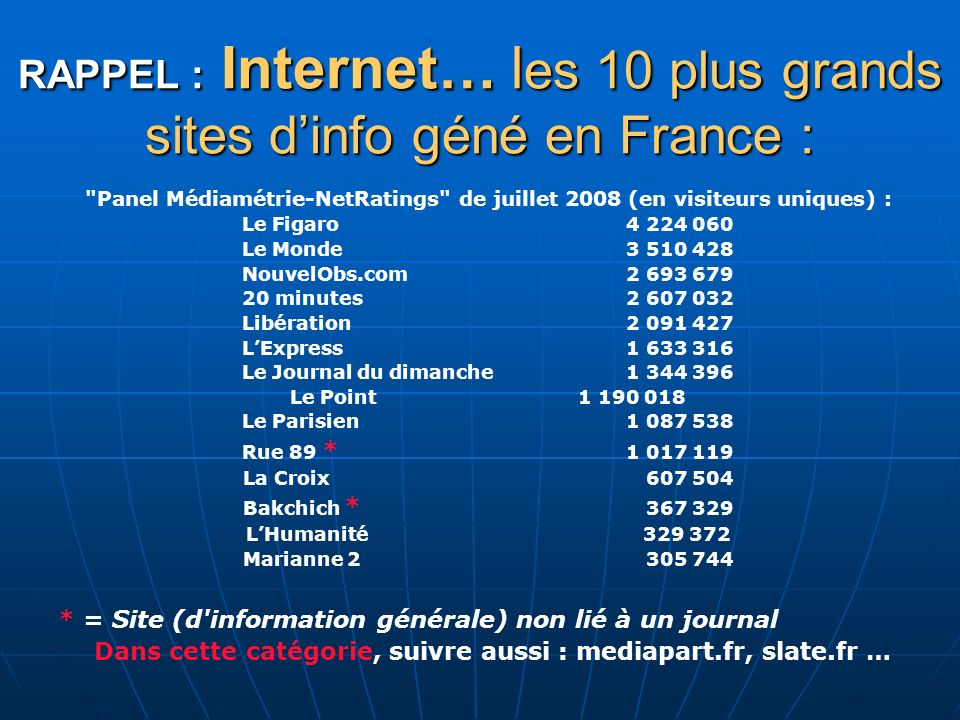 RAPPEL : Internet… les 10 plus grands sites d'info géné en France :