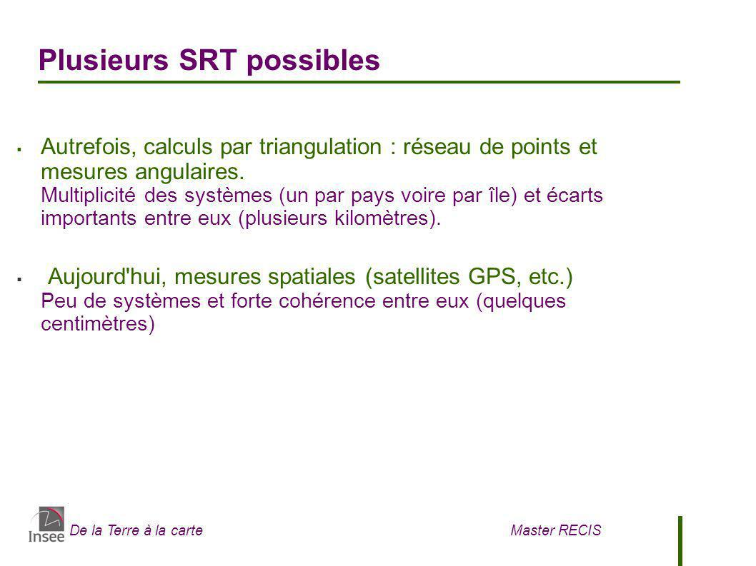 Plusieurs SRT possibles
