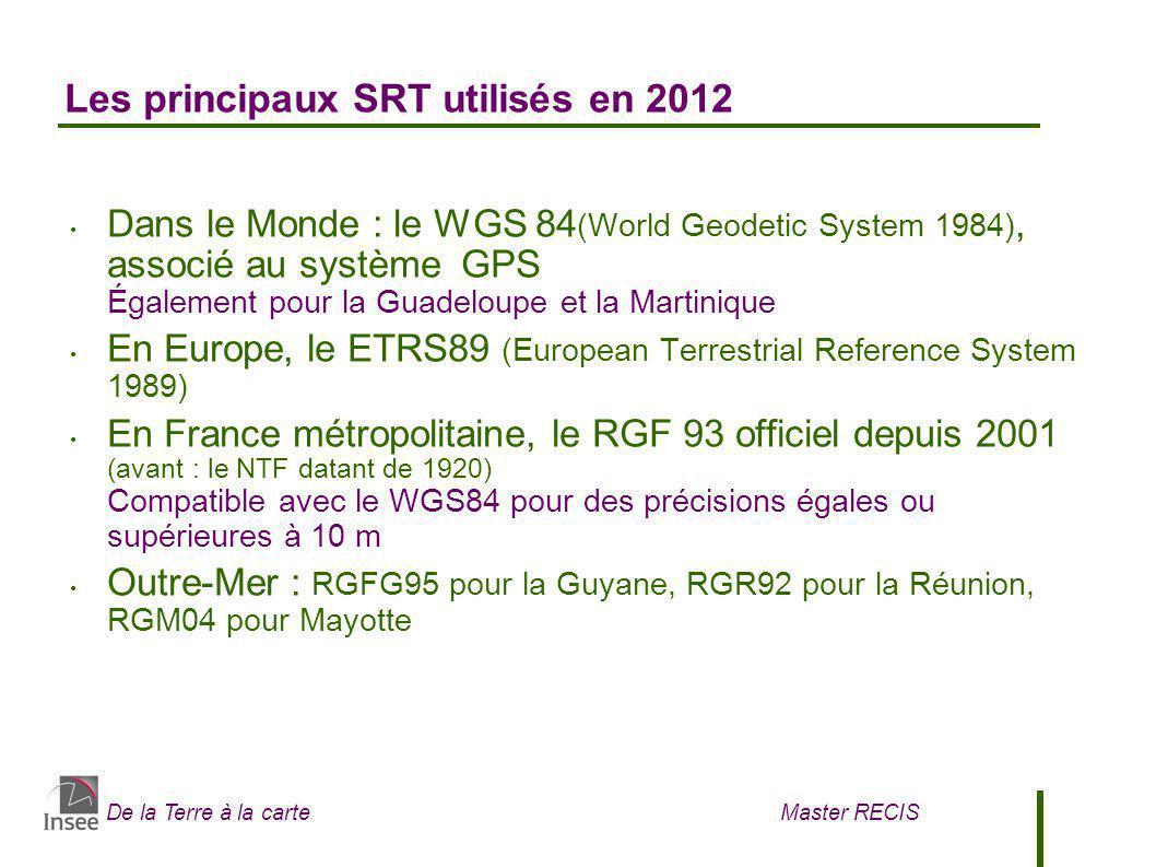 Les principaux SRT utilisés en 2012