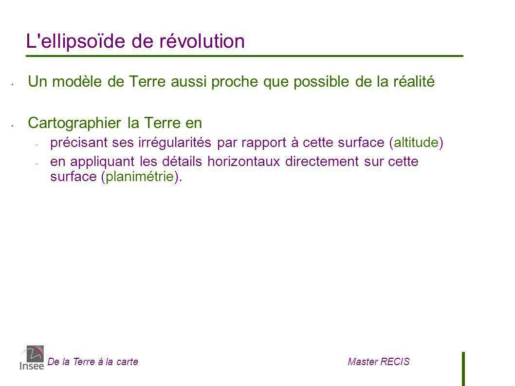 L ellipsoïde de révolution